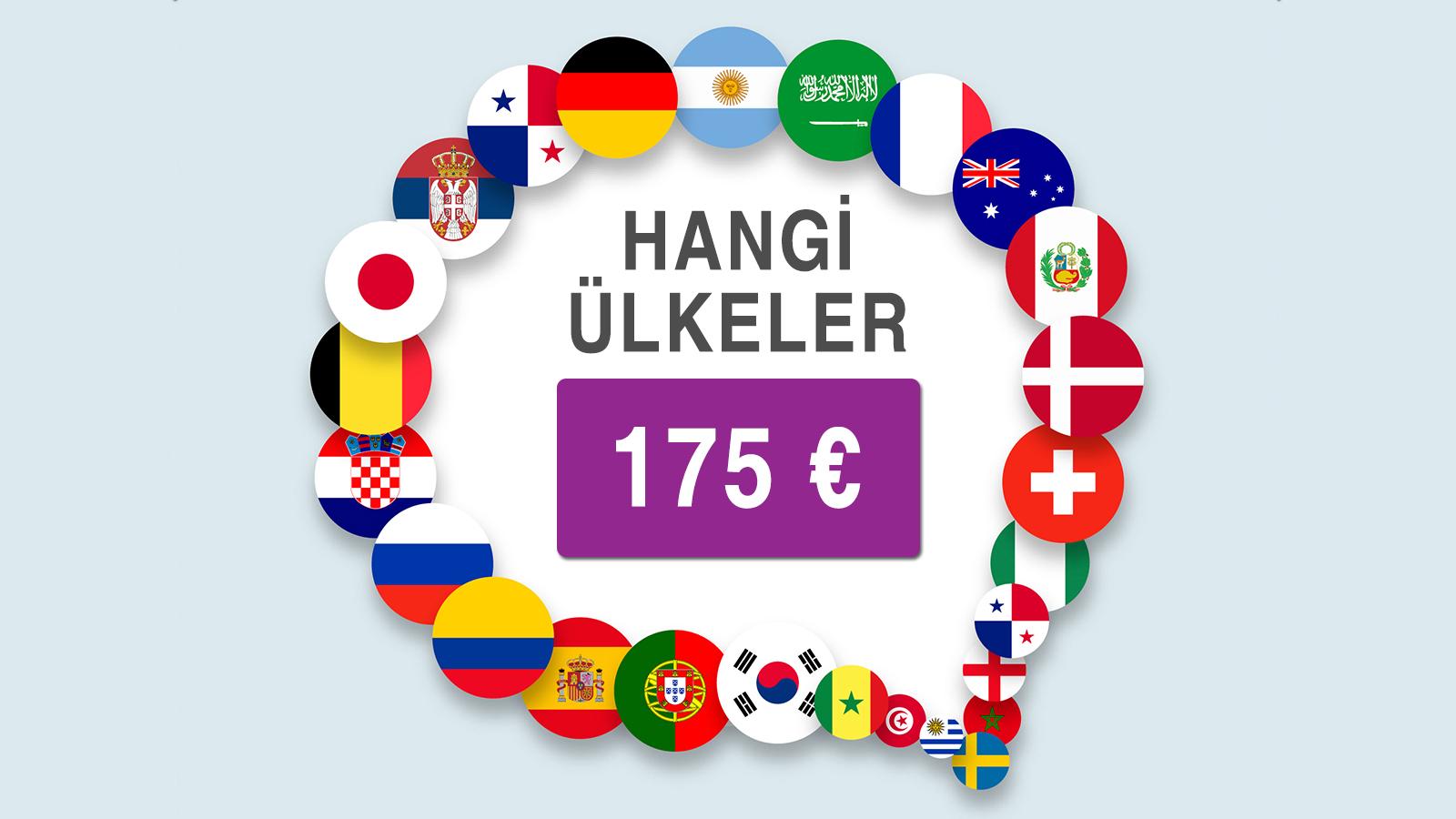 Hangi Ülkeler 175 € ?